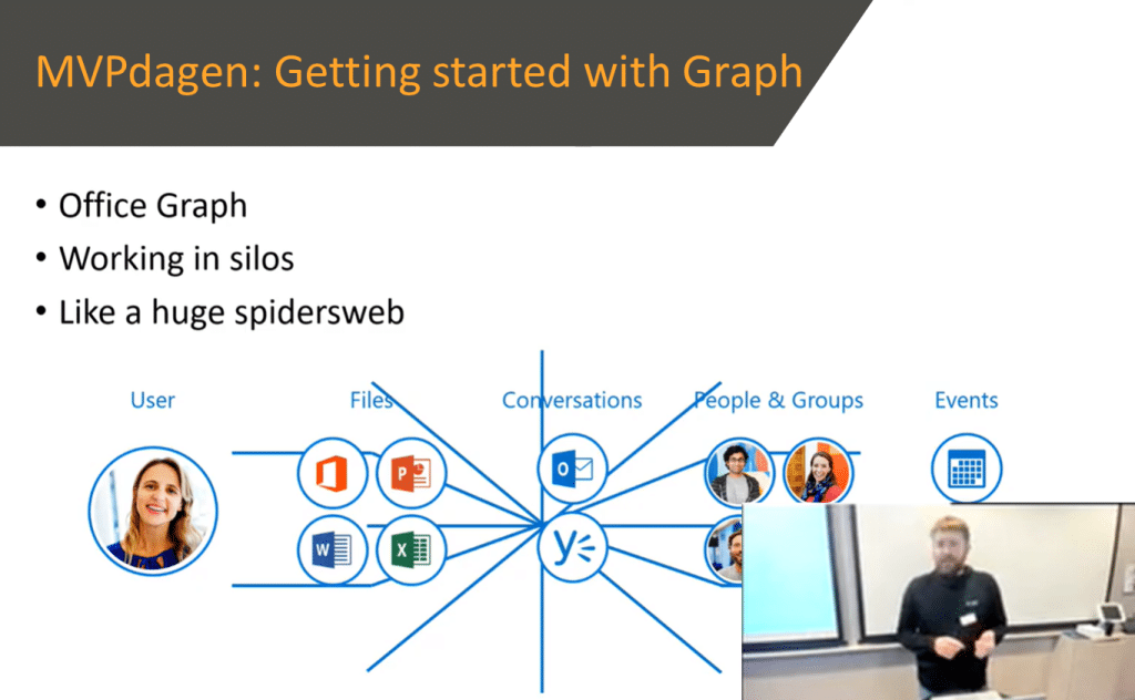 MVPdagen: Geeting Started with graph